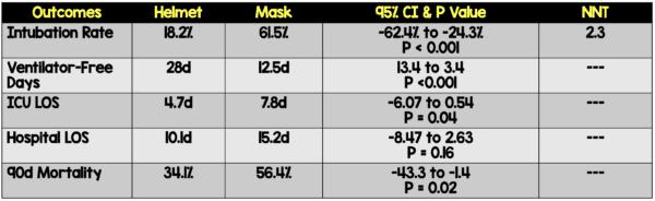 Helmet-vs-Mask-Results-600x1..