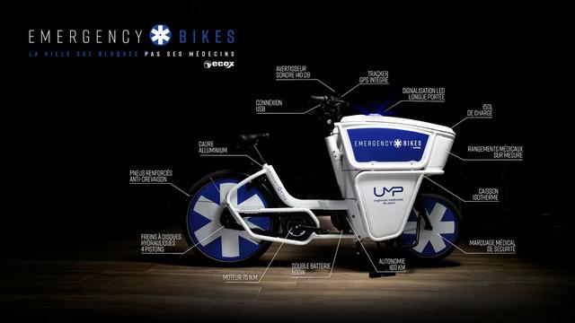 EmergencyBikes - Vélo et Ca..